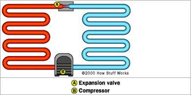 مبدأ عمل المكيف 103-36
