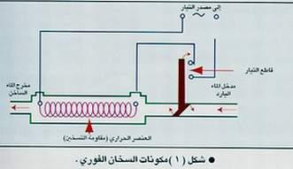 سخان المياة الكهربائي Water Heater Heater_1