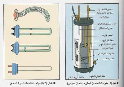 سخان المياة الكهربائي Water Heater Heater_2