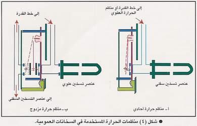 سخان المياة الكهربائي Water Heater Heater_3