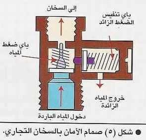 سخان المياة الكهربائي Water Heater Heater_4