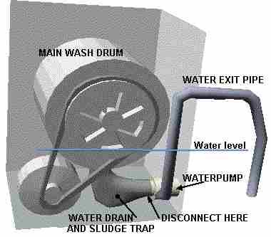الغسالة الاتوماتيكية دراسة شامله - washing machine Washing_machine_qariya_2