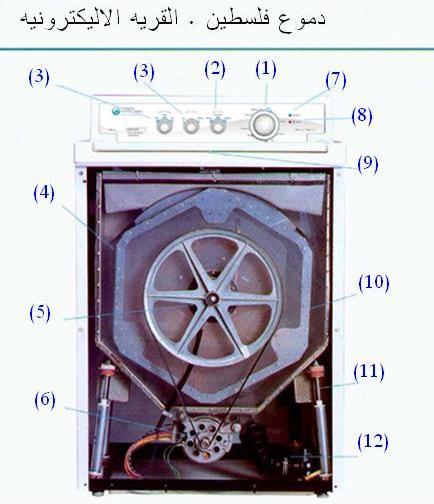 الغسالة الاتوماتيكية دراسة شامله - washing machine Washing_machine_qariya_6