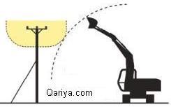 جداول مسافات الامان من الصعق الكهربائى Exclusionzone