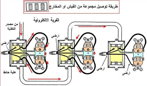 Outlets moreover Accentra insert specs also Wiring likewise Index in addition Thermostats. on wiring diagram