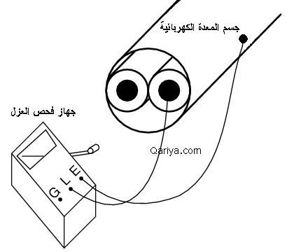 جهاز فحص العزل الميجر Megger Qariya_megger