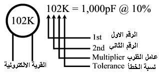 How To Read Capacitor