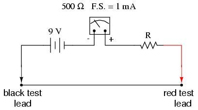 amper meter