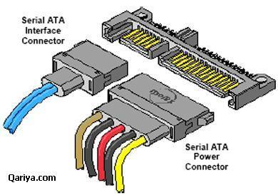 منافذ الكومبيوتر والاجهزه اللكترونيه Sata_power